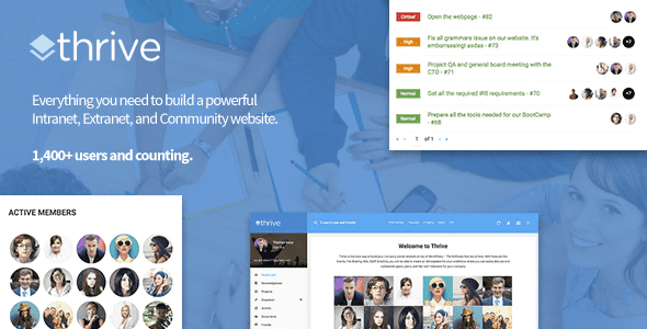 Theme Thrive - Intranet & Community v2.1.8 cho WordPress