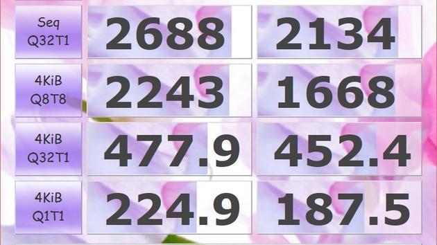 Kiểm tra tốc độ đọc ghi ổ cứng với CrystalDiskMark