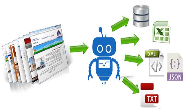 Phần mềm Content Grabber Premium